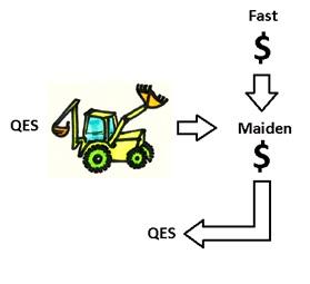 Maiden Case 1