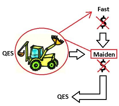 Maiden Case 2